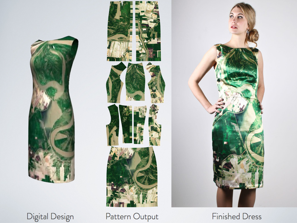 3d Clothes Design Software tools to design clothing